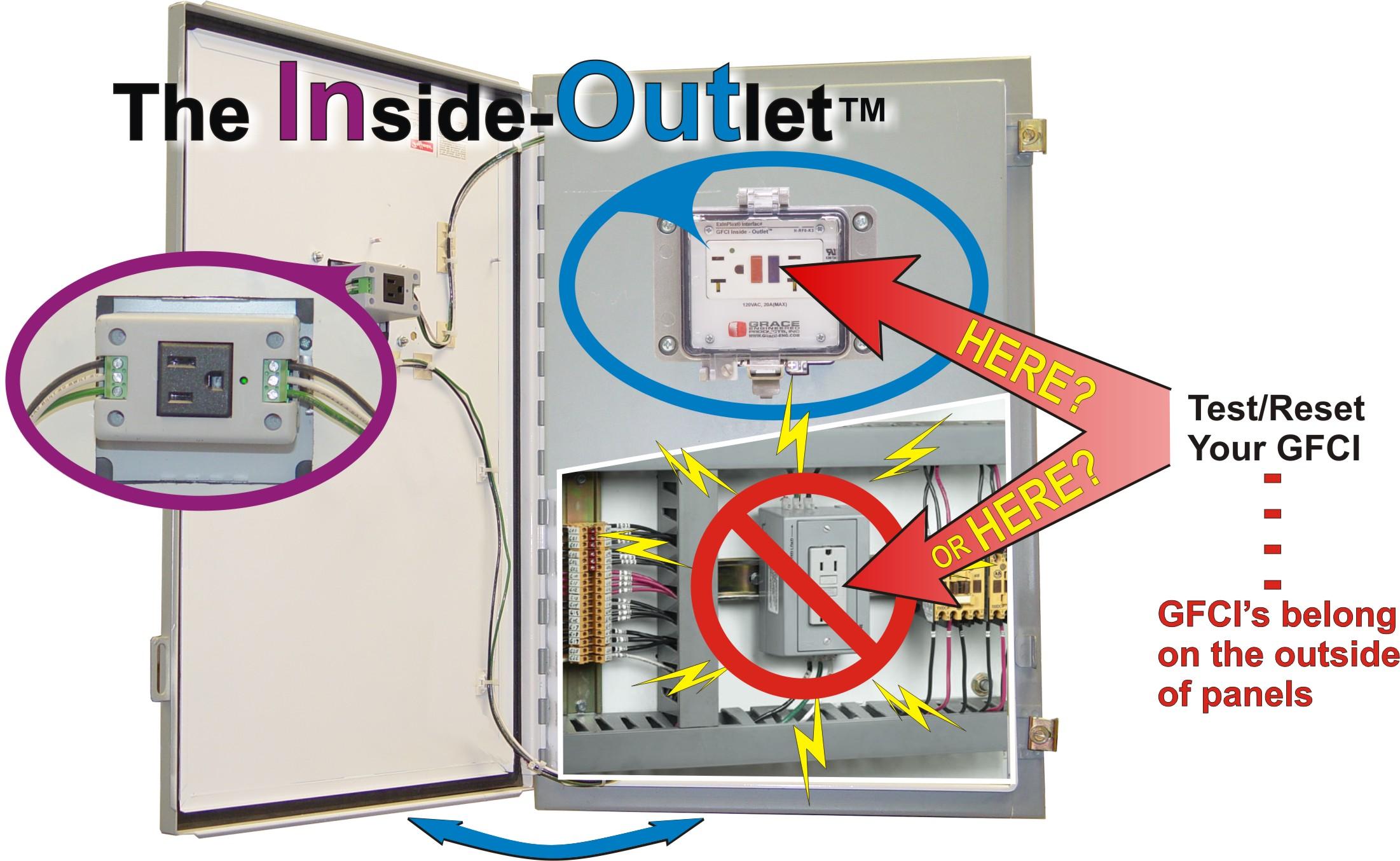 GFCI-Inside-Outlet